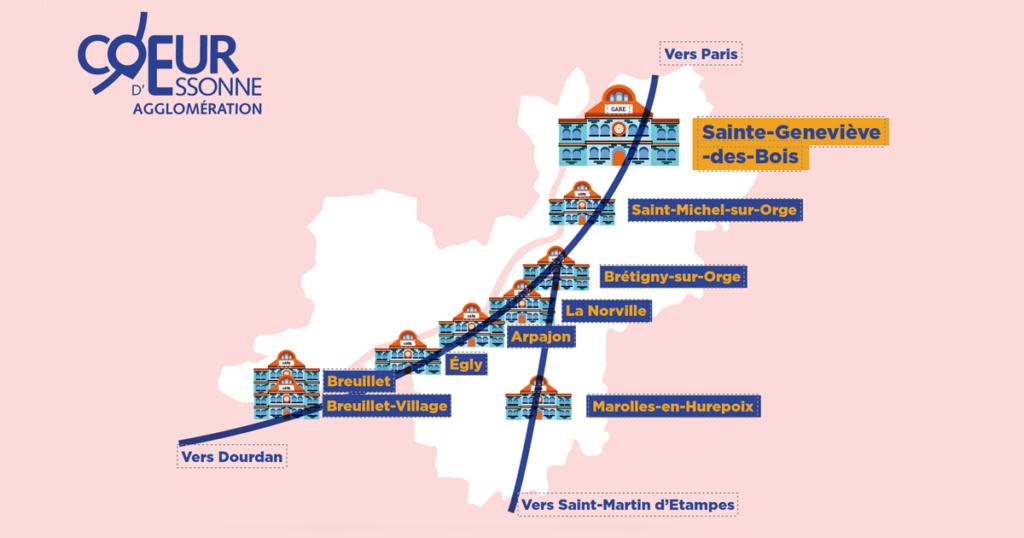 Les Gares de Cœur d'Essonne Agglomération